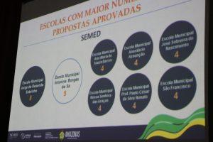 Escolas da rede municipal têm 108 projetos científicos aprovados pela Fapeam
